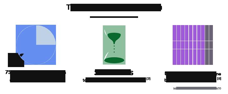 web designs toronto
